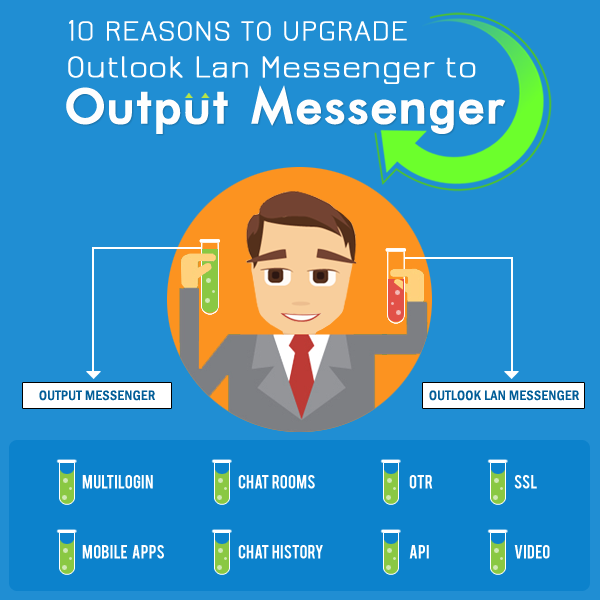 upgrade_output_messenger