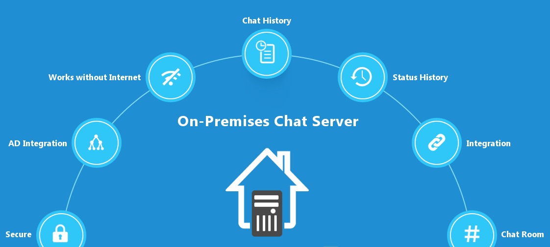 On-premises Chat Server