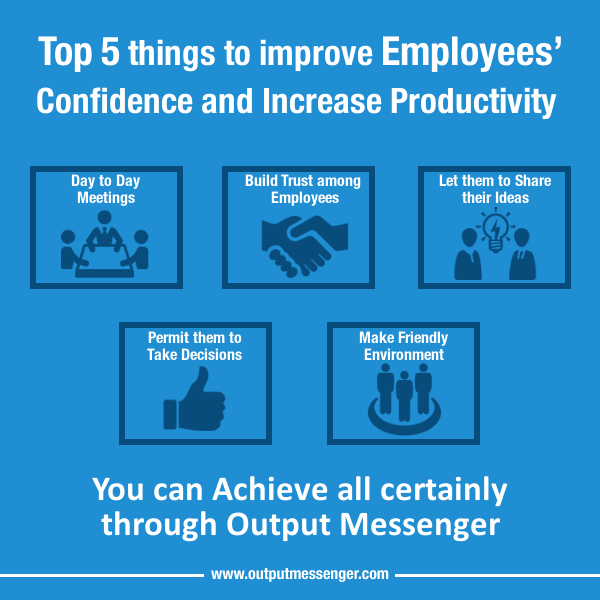 Employee Confidence and Employee Productivity